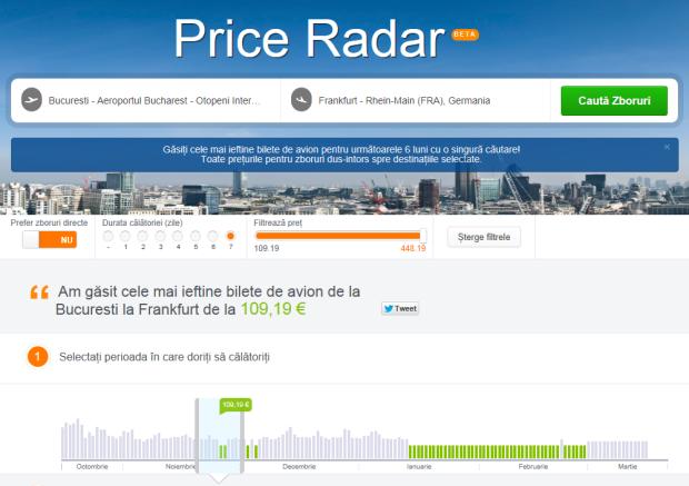 Price Radar Tripsta